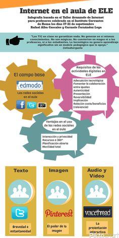 Ventajas y características esenciales del uso del internet en el aula. #infografía #internet en el aula