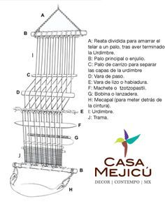 El telar de cintura se usó en toda Mesoamérica para tejer diferentes piezas textiles, fajas, cintas, lienzos para confeccionar huipiles, etc. En la actualidad se utiliza en algunos pueblos indígena…