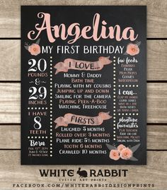 First Birthday Chalkboard Sign DIGITAL by WhiteRabbitArtPrints