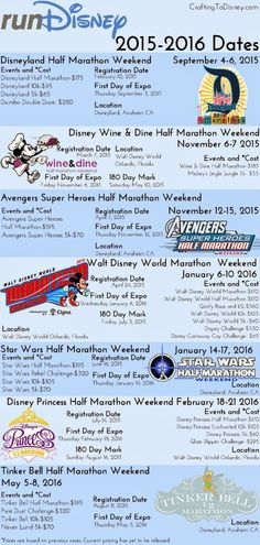 runDisney 2015-2016 Schedule and Training update