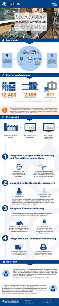 SERKEM Success Story mit AGRAVIS Raiffeisen AG  Einführung SAP All-in-One Lager auf bestehendem SAP-System