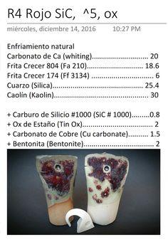 R4 Rojo SIC.  ^5, ox. Clara Giorello