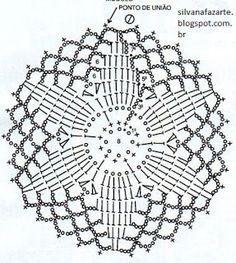 Crocheted motif no. 1617 - Her Crochet Crochet Dreamcatcher Pattern, Mandala Au Crochet, Crochet Snowflake Pattern, Crochet Motif Patterns, Crochet Circles, Crochet Snowflakes, Crochet Blocks, Crochet Round, Crochet Chart