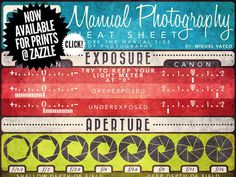 12 photography cheat sheets that will change your life: 01. Manual photography cheat sheet image