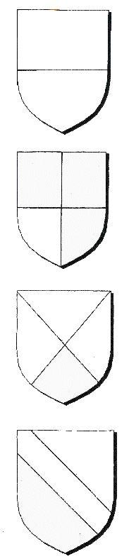 Heraldiikka (oma vaakuna työn taustaa).