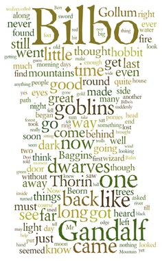 "The entire text of ""The Hobbit,"" condensed to the 100 most used words, with their size being indicative of their frequency within the story."