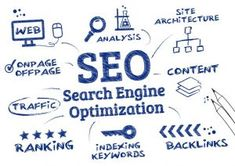 In today's competitive market, firms need the strength of search engine optimization to be found on internet. And to avail that, they want a support of a good, strategic Ottawaseoagency that can aid them attain maximum benefits of online marketing. https://edkentmedia.com/ottawa-seo/