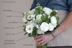 Lisianthus, but without ranunculus (too round) Diy Your Wedding, Diy Wedding Bouquet, Corsage Wedding, Diy Bouquet, Bouquet Flowers, Bouquets, White Wedding Flowers, White Flowers, Floral Wedding