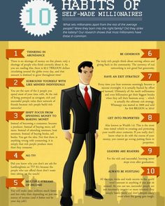 10 Habits of Self-Made Millionaires Infographic Passive Investing, Investing Tips, You'll get nice profit and worth from my entrepreneurial merchandise, assured! Business Planning, Business Tips, Business Entrepreneur, Financial Planning, Business Opportunities, Finance Business, Entrepreneur Ideas, Financial Literacy, Online Business