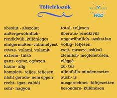 Learn German, Learn English, German Grammar, German Language Learning, Algebra, Education, School, Organize, Words