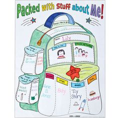 Ready-To-Decorate™ Packed With Stuff About Me! Poster good first week getting to know you activity