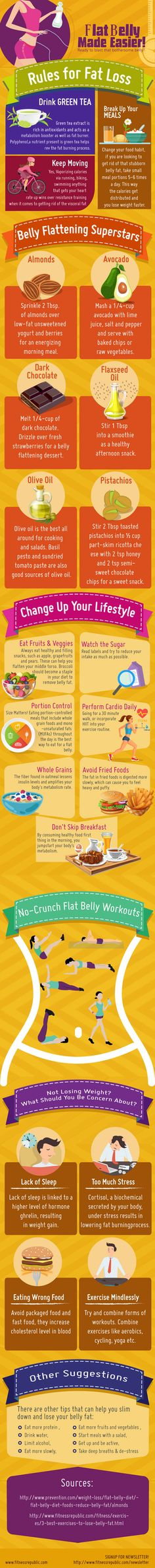 Many of us would love to have a flat belly. You can't just wish for it to happen. You need to eat the right foods and exercise to reach your goals. This infographic from Fitness Republic covers how you can get a flat belly: