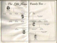 Pictures Laura Ingalls Wilder Family | Laura Ingalls Wilder's family