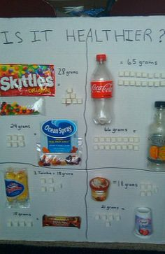 How do I take care of my body? Lesson... Great visual on how much sugar daily edibles have.