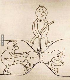 Elettricità!
