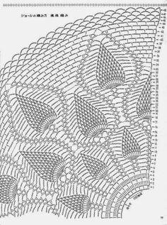 Arte: Crochet Abbigliamento