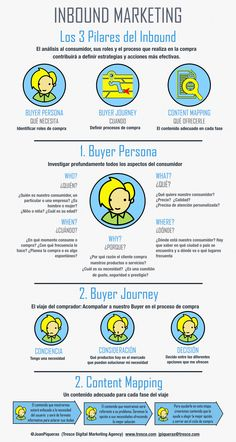 JOAN PIQUERAS | Hablando de Marketing y Estrategia Digital
