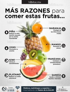 Nutrition How To Eat Healthy Healthy Juices, Healthy Tips, Healthy Eating, Healthy Recipes, Weight Loss Meals, Holistic Nutrition, Health And Nutrition, Cheese Nutrition, Coconut Milk Nutrition