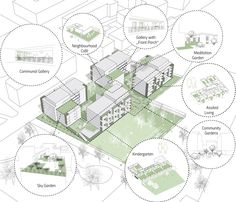 Gallery of STA | zwei+plus Intergenerational Housing / trans_city TC - 19 Architectural Design Studio, Architecture Design, Presentation, Concept, City, Gallery, Image, Aged Care, Social Housing