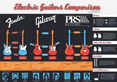 Infographic+-+Guitar+Brands+FINAL-01.jpg 1,600×1,131 pixels