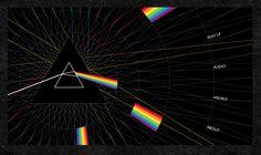 Resultado de imagen para dark side of the moon poster