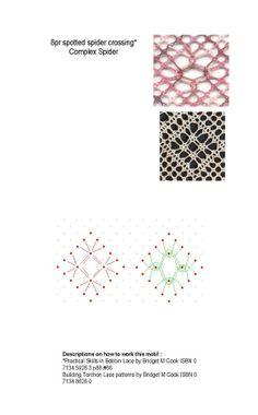 Diferentes arañas de bolillos - Maggi Rivera - Picasa Web Albums