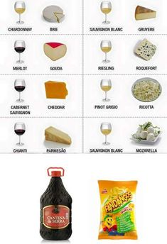 Learn to harmonize the right wine with the right kind of cheese Wine Chart, Kinds Of Cheese, Cheese Pairings, Good Food, Yummy Food, Grazing Tables, Wine Cheese, Sauvignon Blanc, Wine And Beer