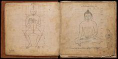 Livro Tibetano de Proporções
