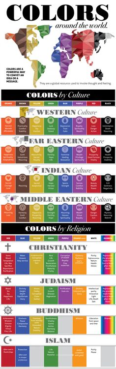 Around The World Colors Around The World and what they represent by culture and religion.good to know, thanks FrascaColors Around The World and what they represent by culture and religion.good to know, thanks Frasca What Do Colors Mean, Color Meanings, Thinking Day, Color Psychology, Psychology Facts, Design Graphique, Grafik Design, Color Theory, Writing Tips