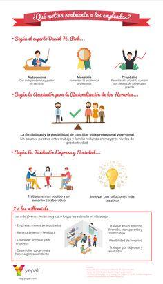 Qué motiva realmente a los trabajadores #infografia #infographic #rrhh