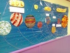 EL UNIVERSO: el sistema solar con diferentes técnicas, niños de 4 años.