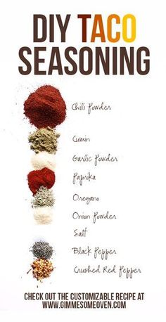 Homemade Taco Seasoning -- preservative-free, #glutenfree, and super easy to make and customize!   gimmesomeoven.com