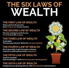 The six laws of wealth, teaching the basics of money - So you can make a lot of. - Finance tips, saving money, budgeting planner Financial Quotes, Financial Peace, Financial Tips, Financial Literacy, Financial Organization, Financial Planning, Money Tips, Money Saving Tips, Money Hacks