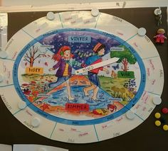 Spireseriens årshjul som bursdagskalender Teaching Tools, Holidays And Events, Four Square, Skiing, Kindergarten, Birthdays, Classroom, Education, English