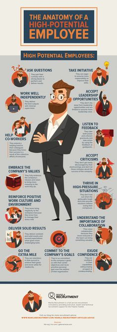 Looking for high-potential employees? Know more about how recruitment firms assess an employee's potential. Human Resources Quotes, Human Resources Career, Resources Icon, Leadership Development, Professional Development, Formation Management, Hr Humor, Amélioration Continue, Job Analysis
