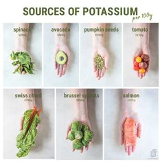 If you're feeling low energy on a keto diet then it probably has something to do with your electrolyte intake, especially when first starti. High Potassium Foods, Keto Supplements, Micro Nutrients, Keto For Beginners, Eat Fat, Keto Meal Plan, Meal Prep, Health And Nutrition, Health Products