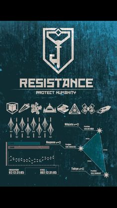 Resistance asset infographic