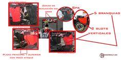 Análisis técnico de toda la parrilla en el GP de Italia F1 2016  #F1 #ItalianGP