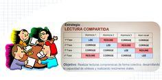 Lectura compartida. Estrategias de Aprendizaje Cooperativo Word Search, Reading, Words, Html, Blog, Reading Strategies, Shared Reading, Cooperative Learning, Coops