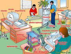 les objets dans le bureau