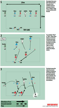 Improve fluency in catching and passing