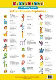 wcpss teacher page letterland teaching education literacy