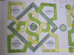 Knot garden plan