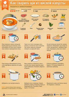 5 апреля в России отмечают День супа. Здесь собрано немного инфографики, схем и графических рецептов сабжа, найденных в Интернете, всего 14 большущих картинок. Под…