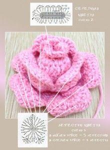 Watch The Video Splendid Crochet a Puff Flower Ideas. Phenomenal Crochet a Puff Flower Ideas. Crochet Puff Flower, Knitted Flowers, Love Crochet, Irish Crochet, Crochet Hooks, Knit Crochet, Crochet Motifs, Crochet Stitches, Crochet Patterns
