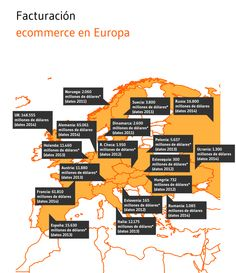 Facturación del ecommerce en Europa vía @Ecommerce_es #ecommerce #Europa