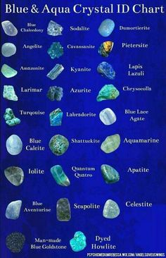 Blue gemstones and crystal identification Crystal Healing Stones, Crystal Magic, Healing Rocks, Minerals And Gemstones, Rocks And Minerals, Blue Gemstones, Blue Crystals, Stones And Crystals, Gem Stones