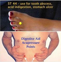 Healthy India 2030 - Estd 1999: Acupressure Points for Relieving Stomachaches, Ind...