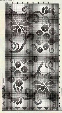 This Pin was discovered by Kob Thread Crochet, Crochet Stitches, Crochet Patterns, Filet Crochet Charts, Crochet Diagram, Crochet Dollies, Crochet Flowers, Cross Stitch Designs, Cross Stitch Patterns