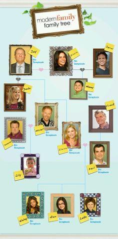 Modern Family Family Tree